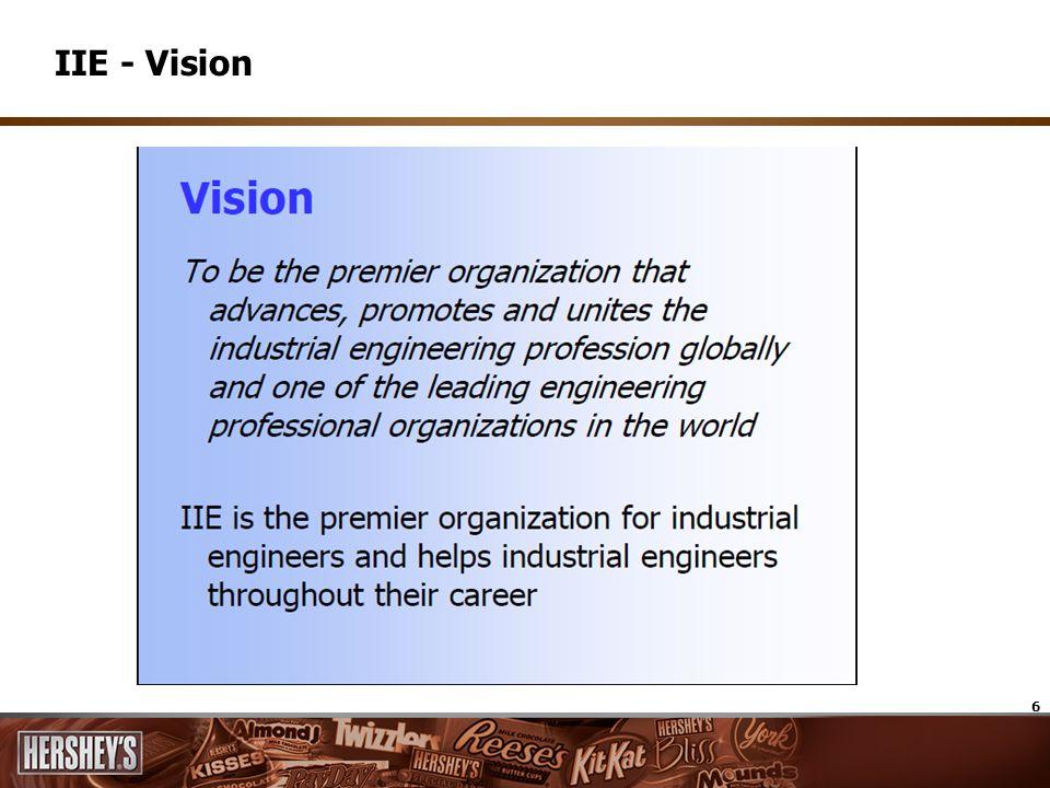 6 IIE - Vision
