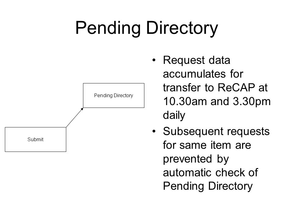 Pending Directory Request data accumulates for transfer to ReCAP at 10.30am and 3.30pm daily Subsequent requests for same item are prevented by automa