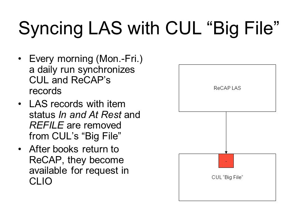 Syncing LAS with CUL Big File Every morning (Mon.-Fri.) a daily run synchronizes CUL and ReCAP's records LAS records with item status In and At Rest and REFILE are removed from CUL's Big File After books return to ReCAP, they become available for request in CLIO ReCAP LAS CUL Big File -