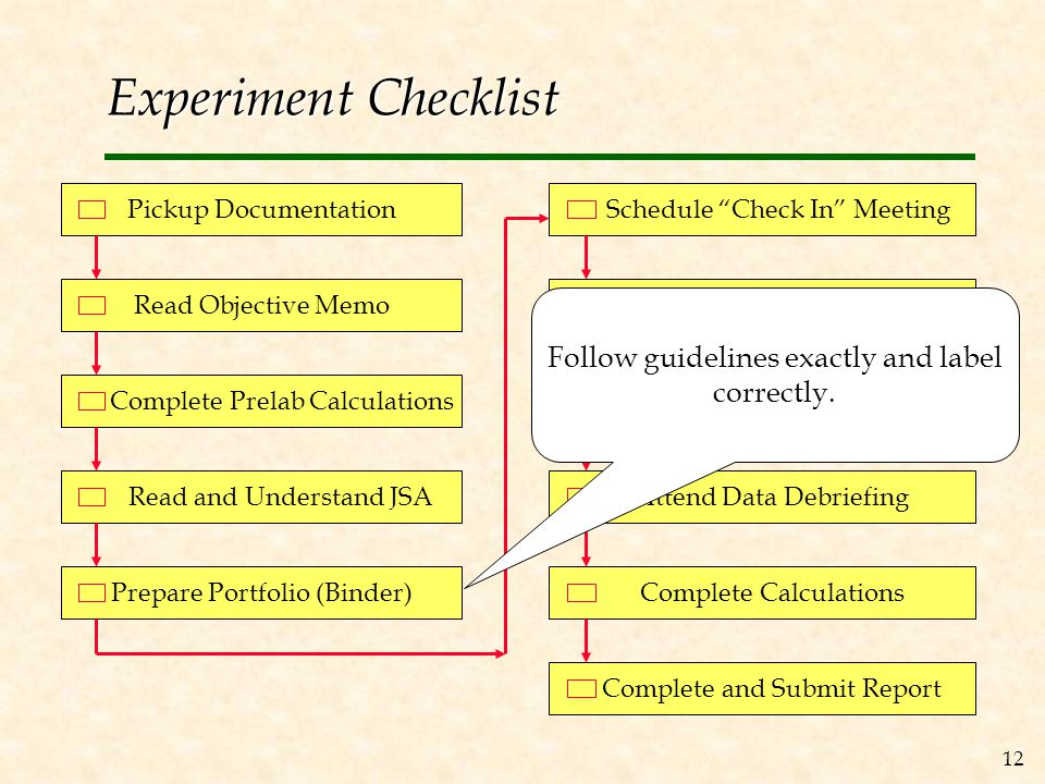 12 Experiment Checklist Pickup Documentation Read Objective Memo Complete Prelab Calculations Read and Understand JSA Prepare Portfolio (Binder) Schedule Check In Meeting Schedule Safety Meeting Run Experiment Attend Data Debriefing Complete Calculations Complete and Submit Report Follow guidelines exactly and label correctly.