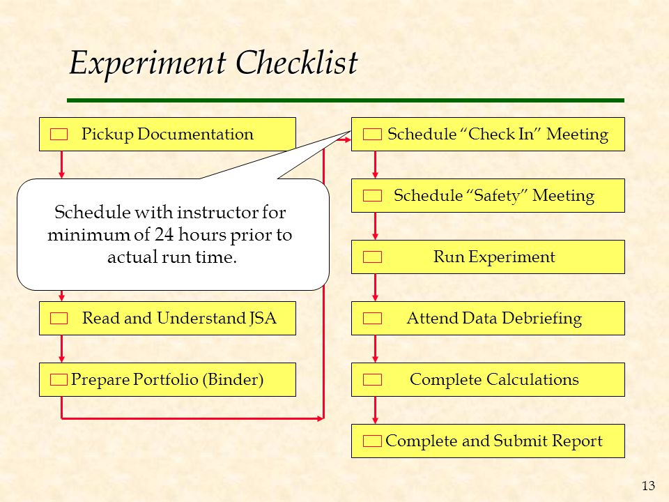 13 Experiment Checklist Pickup Documentation Read Objective Memo Complete Prelab Calculations Read and Understand JSA Prepare Portfolio (Binder) Schedule Check In Meeting Schedule Safety Meeting Run Experiment Attend Data Debriefing Complete Calculations Complete and Submit Report Schedule with instructor for minimum of 24 hours prior to actual run time.