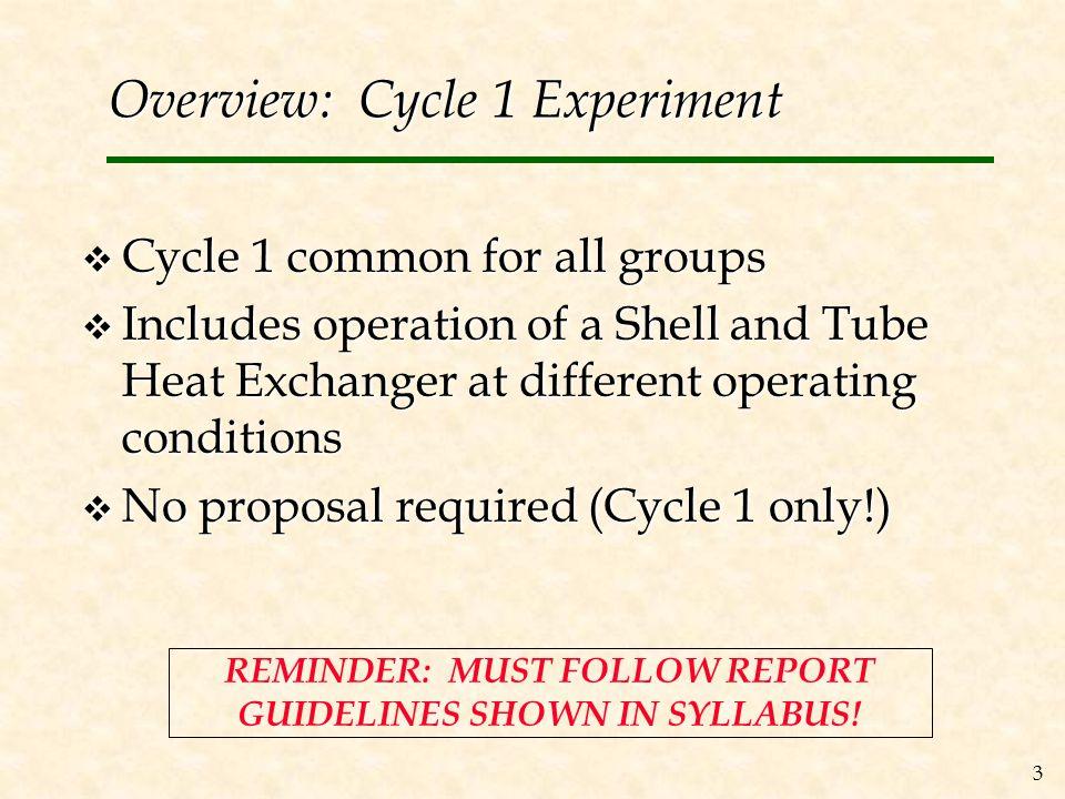4 Experiment Schedule