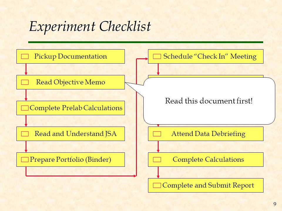 9 Experiment Checklist Pickup Documentation Read Objective Memo Complete Prelab Calculations Read and Understand JSA Prepare Portfolio (Binder) Schedule Check In Meeting Schedule Safety Meeting Run Experiment Attend Data Debriefing Complete Calculations Complete and Submit Report Read this document first!