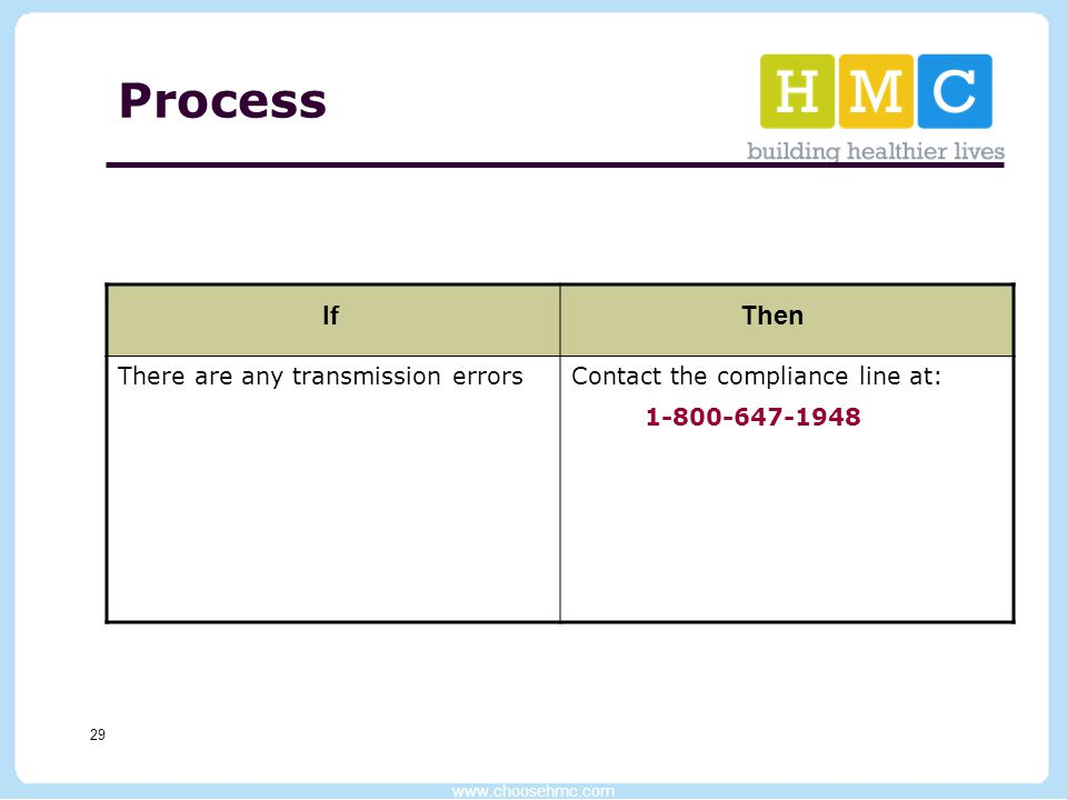 www.choosehmc.com 29 Process There are any transmission errorsContact the compliance line at: 1-800-647-1948 IfThen