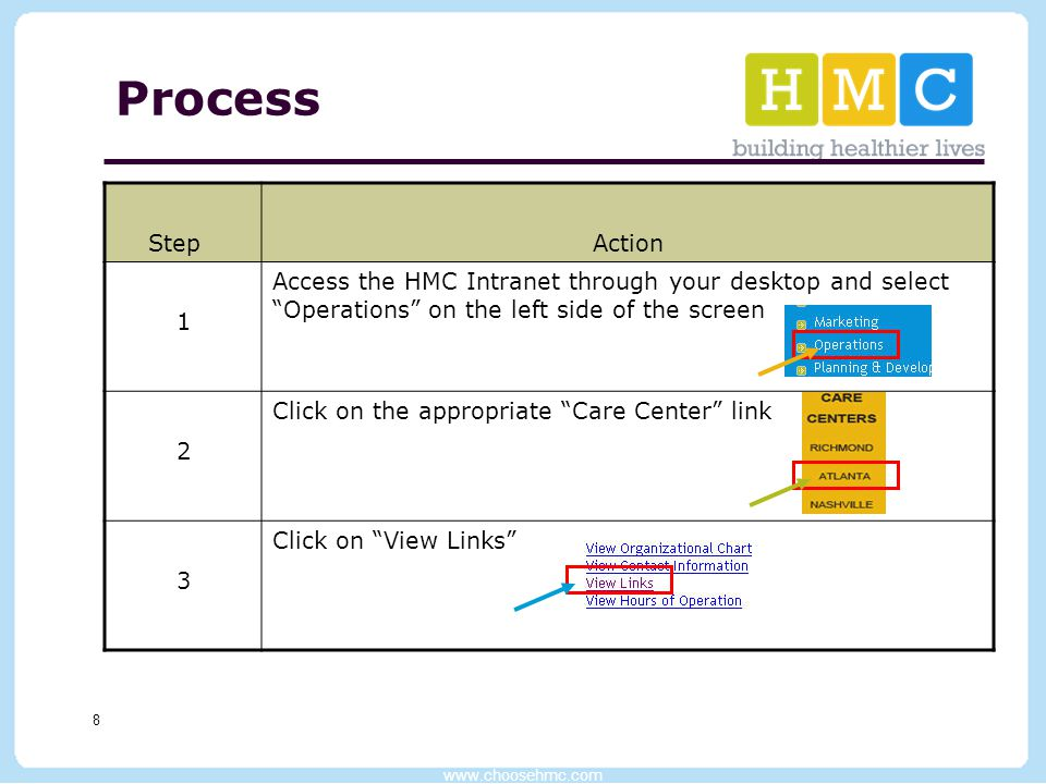 www.choosehmc.com 19 Purpose To ensure the appropriate documentation and investigation of any incidents for which HMC may be accountable