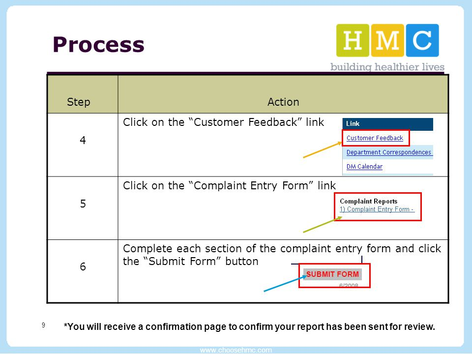 "www.choosehmc.com 9 Process StepAction 4 Click on the ""Customer Feedback"" link 5 Click on the ""Complaint Entry Form"" link 6 Complete each section of t"