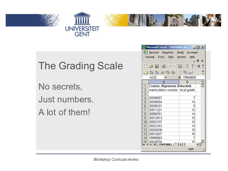 Workshop Curricula review The Grading Scale No secrets, Just numbers. A lot of them!