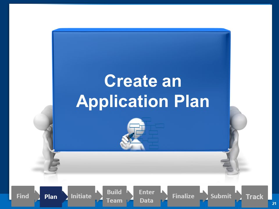 21 Create an Application Plan Track Find Initiate Build Team Enter Data FinalizeSubmit Plan