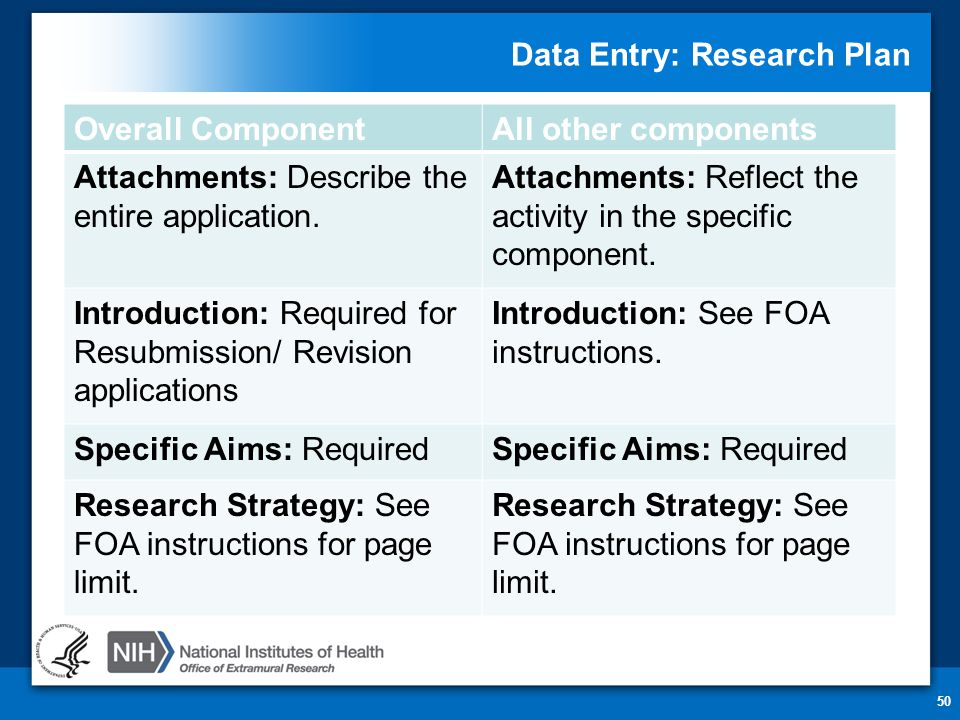 Data Entry: Research Plan 50 Overall ComponentAll other components Attachments: Describe the entire application.
