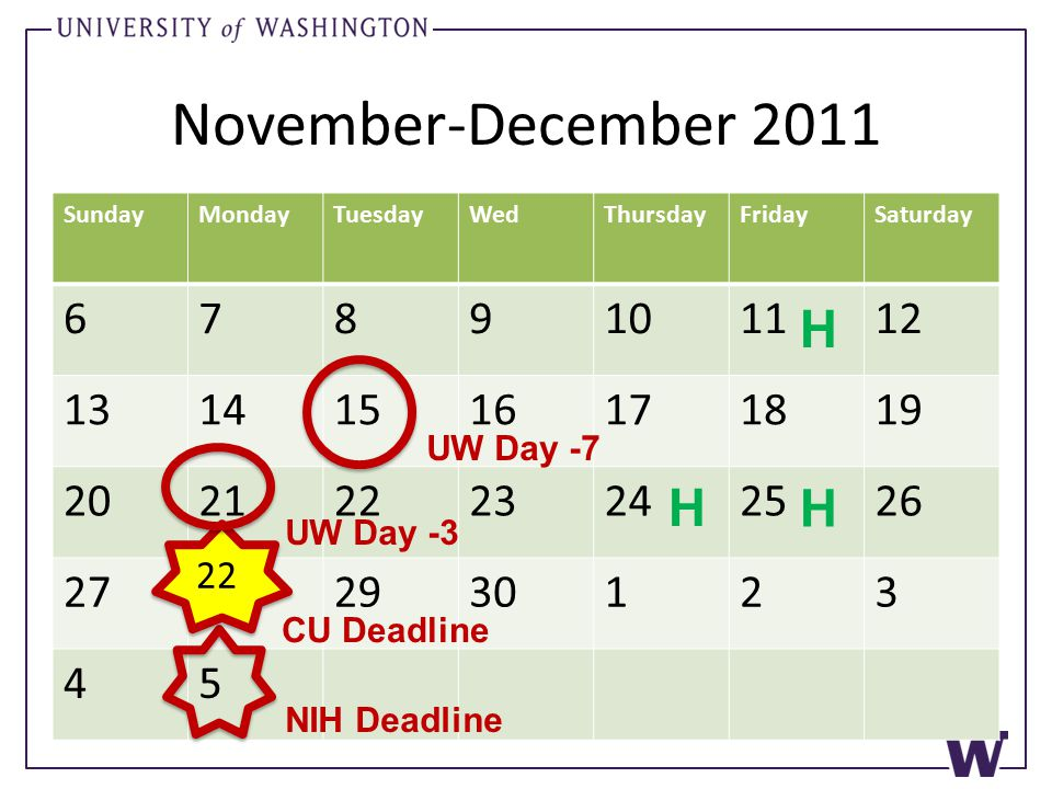 November-December 2011 SundayMondayTuesdayWedThursdayFridaySaturday 6789101112 13141516171819 20212223242526 27282930123 45 NIH Deadline H H 22 CU Deadline H UW Day -3 UW Day -7