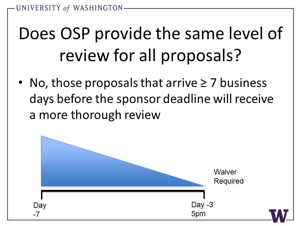 Does OSP provide the same level of review for all proposals? No, those proposals that arrive ≥ 7 business days before the sponsor deadline will receiv