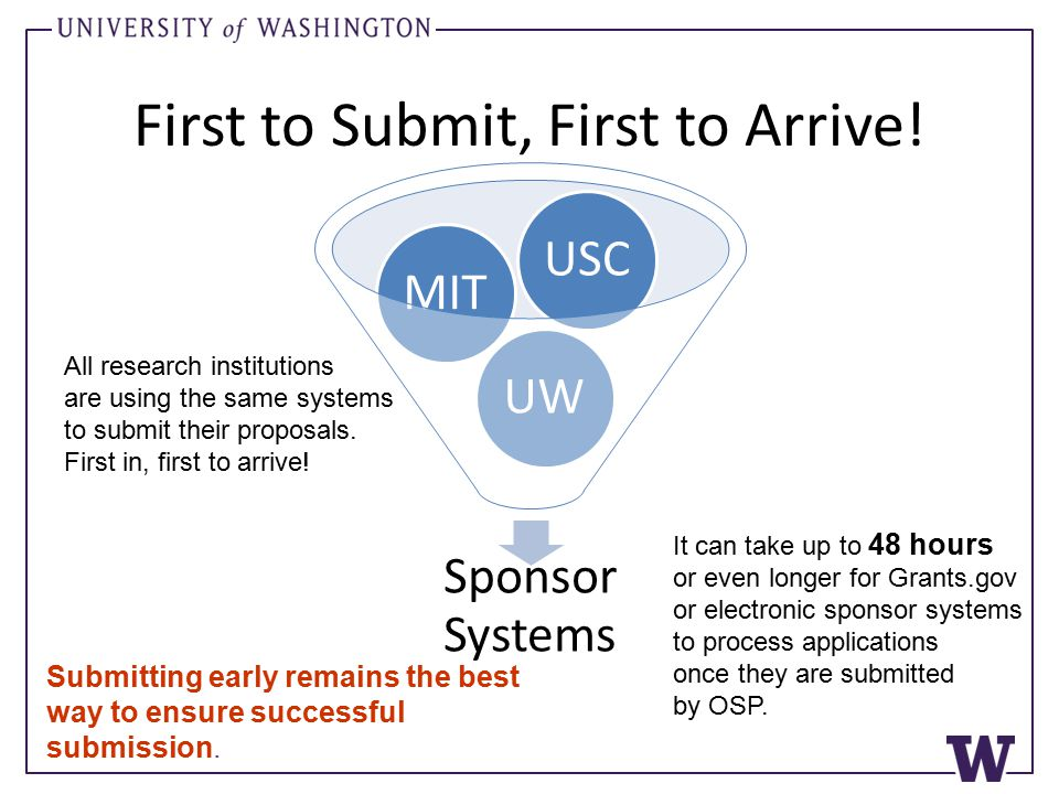 GIM 19 Internal UW Deadlines for Proposals to Outside Agencies 7 Day Deadline – OSP needs to be able to do a meaningful review of the proposal 3 Day Deadline – 5pm 3 business days before sponsor deadline Applies to all application types with a hard sponsor deadline