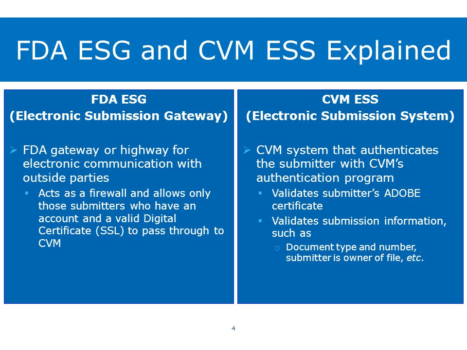 FDA ESG and CVM ESS Explained 4 FDA ESG (Electronic Submission Gateway)  FDA gateway or highway for electronic communication with outside parties  Acts as a firewall and allows only those submitters who have an account and a valid Digital Certificate (SSL) to pass through to CVM CVM ESS (Electronic Submission System)  CVM system that authenticates the submitter with CVM's authentication program  Validates submitter's ADOBE certificate  Validates submission information, such as o Document type and number, submitter is owner of file, etc.