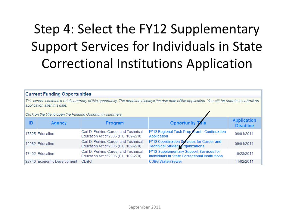 Step 4: Select the FY12 Supplementary Support Services for Individuals in State Correctional Institutions Application September 2011