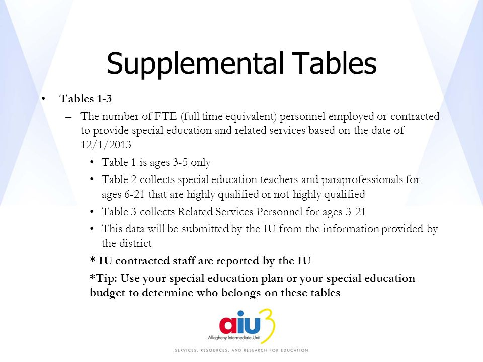 Supplemental Tables Tables 1-3 –The number of FTE (full time equivalent) personnel employed or contracted to provide special education and related services based on the date of 12/1/2013 Table 1 is ages 3-5 only Table 2 collects special education teachers and paraprofessionals for ages 6-21 that are highly qualified or not highly qualified Table 3 collects Related Services Personnel for ages 3-21 This data will be submitted by the IU from the information provided by the district * IU contracted staff are reported by the IU *Tip: Use your special education plan or your special education budget to determine who belongs on these tables