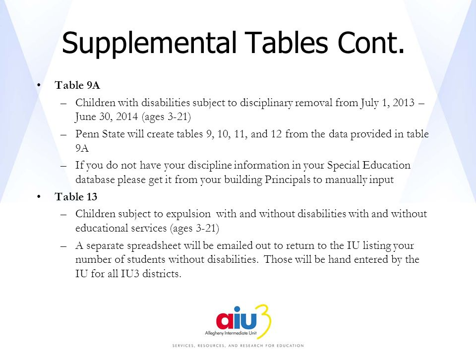 Supplemental Tables Cont.