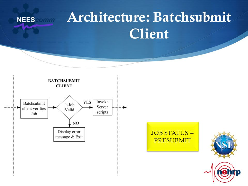 Architecture: Batchsubmit Client JOB STATUS = PRESUBMIT