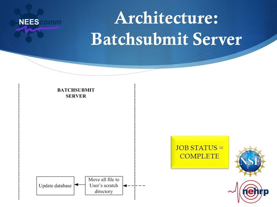Architecture: Batchsubmit Server JOB STATUS = COMPLETE