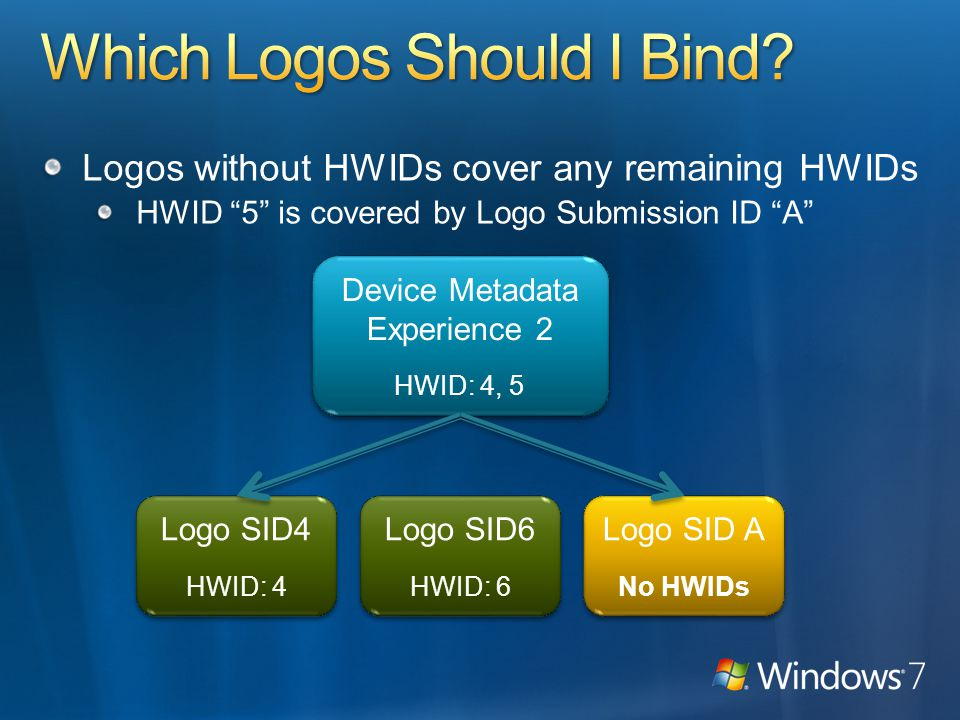 Logos without HWIDs cover any remaining HWIDs HWID 5 is covered by Logo Submission ID A Device Metadata Experience 2 HWID: 4, 5 Device Metadata Experience 2 HWID: 4, 5 Logo SID4 HWID: 4 Logo SID4 HWID: 4 Logo SID A No HWIDs Logo SID A No HWIDs Logo SID6 HWID: 6 Logo SID6 HWID: 6