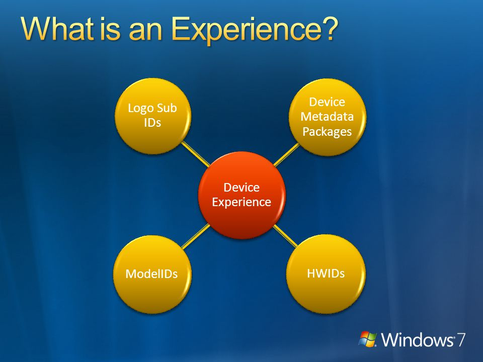 Device Experience Logo Sub IDs Device Metadata Packages HWIDs ModelIDs