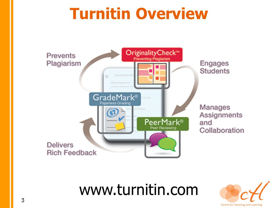 Turnitin Overview www.turnitin.com 3