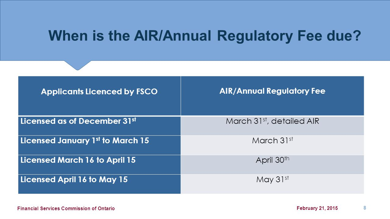 When is the AIR/Annual Regulatory Fee due.