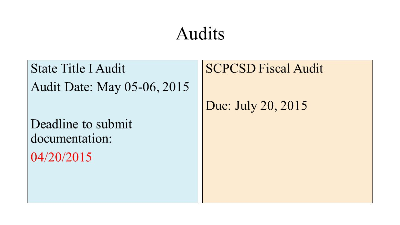 Audits State Title I Audit Audit Date: May 05-06, 2015 Deadline to submit documentation: 04/20/2015 SCPCSD Fiscal Audit Due: July 20, 2015