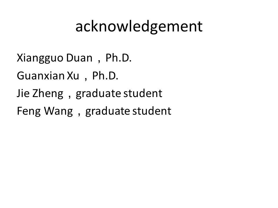 acknowledgement Xiangguo Duan , Ph.D. Guanxian Xu , Ph.D.