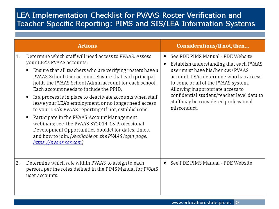 www.education.state.pa.us > LEA Implementation Checklist for PVAAS Roster Verification and Teacher Specific Reporting: PIMS and SIS/LEA Information Systems ActionsConsiderations/If not, then… 1.Determine which staff will need access to PVAAS.