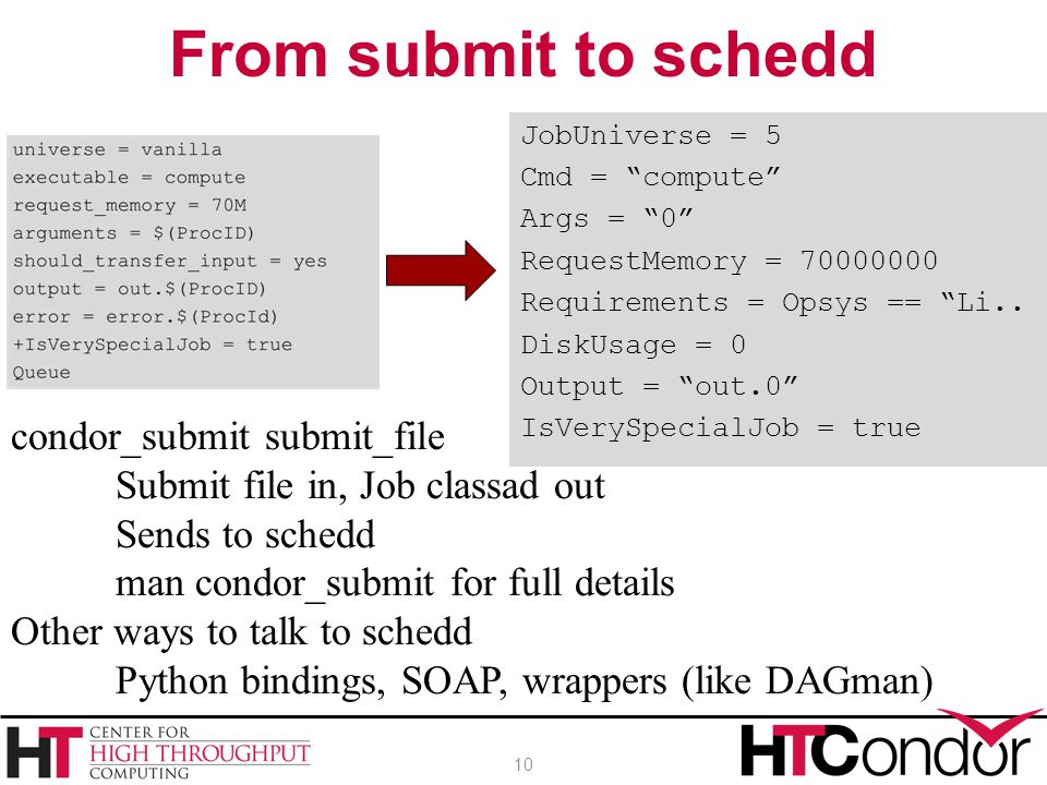 10 condor_submit submit_file Submit file in, Job classad out Sends to schedd man condor_submit for full details Other ways to talk to schedd Python bi