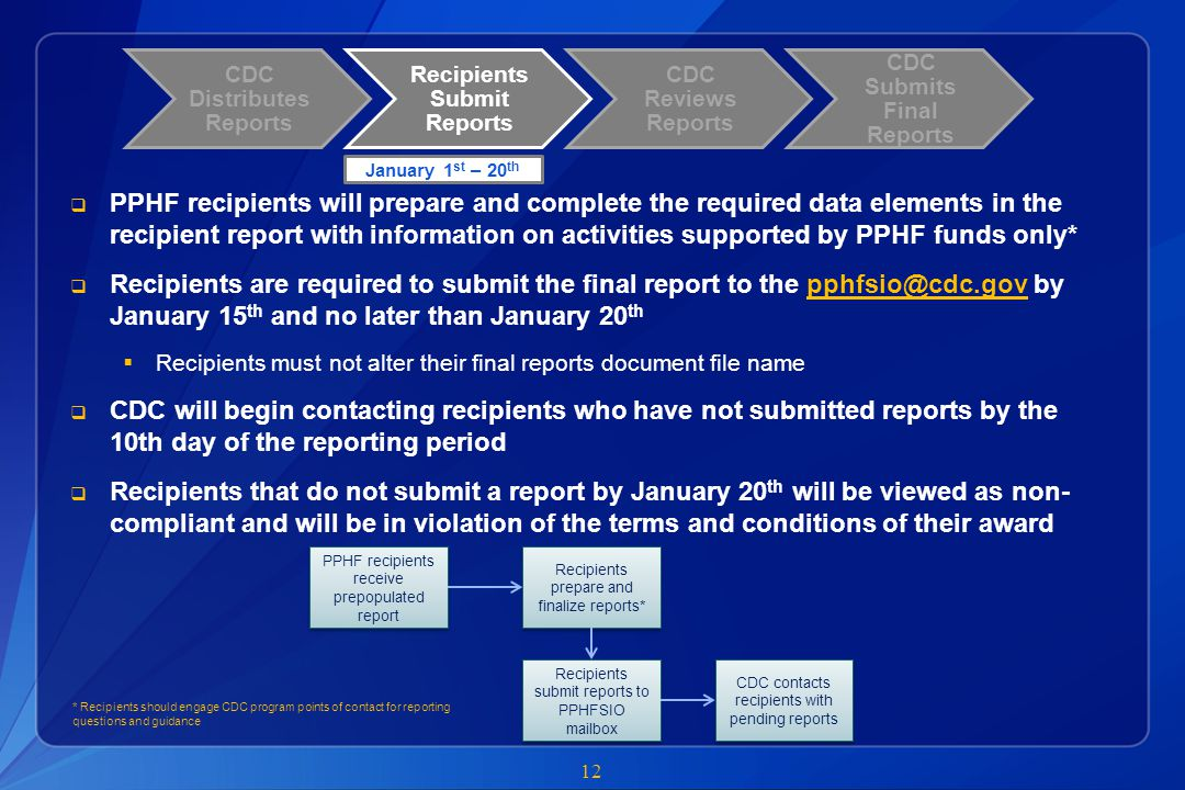  PPHF recipients will prepare and complete the required data elements in the recipient report with information on activities supported by PPHF funds