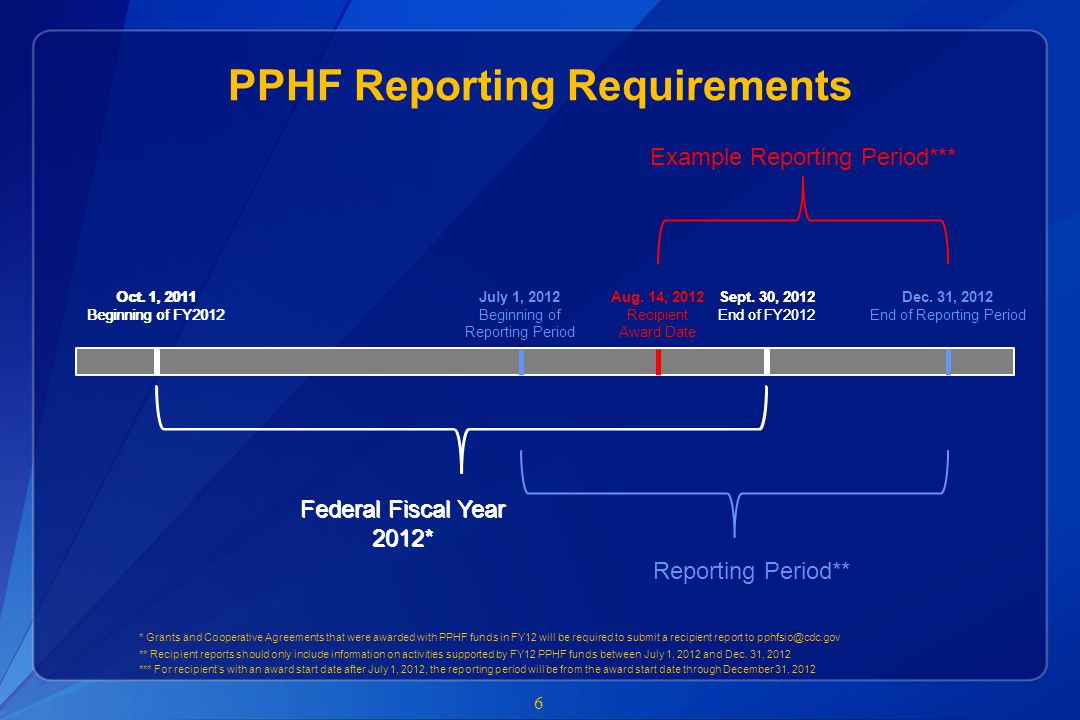 PPHF Recipient Reporting Data Elements Grants/Cooperative Agreements Report 7 CDC: CDC will be responsible for populating data element; Recipient: PPHF recipient will be responsible for reporting data element * PPHF recipient reporting data elements are subject to change pending further guidance from HHS ** Recipient reporting templates will include 20 subaward reporting tables; recipients should add additional tables if necessary Data Element Responsibility Report Information 1.