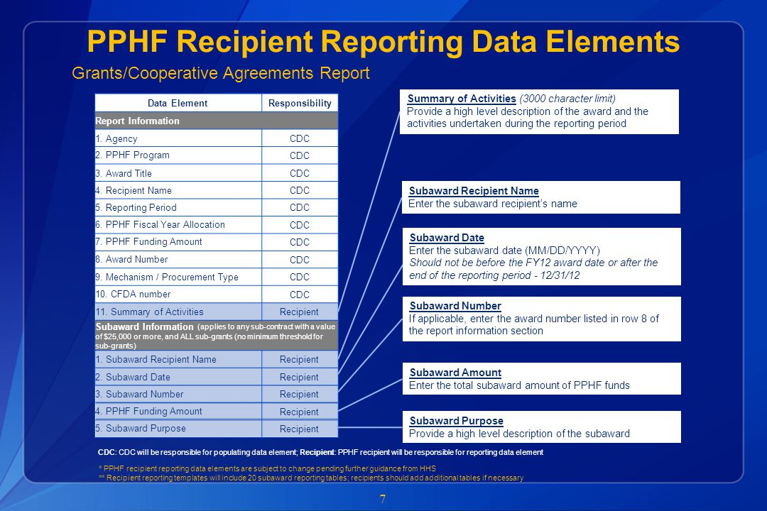 PPHF Recipient Reporting Data Elements Grants/Cooperative Agreements Report 7 CDC: CDC will be responsible for populating data element; Recipient: PPH