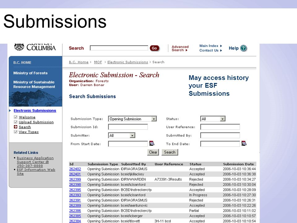 RESULTS Training Obligation Reporting (Submissions) May access history your ESF Submissions Submissions