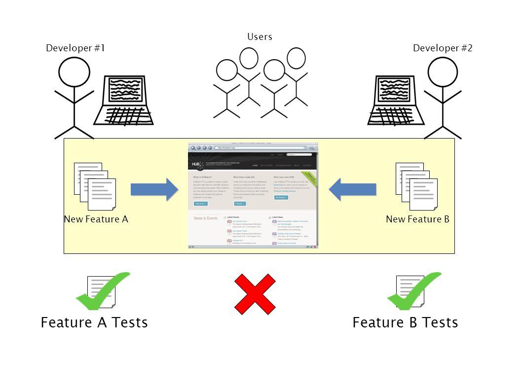 hub check tests