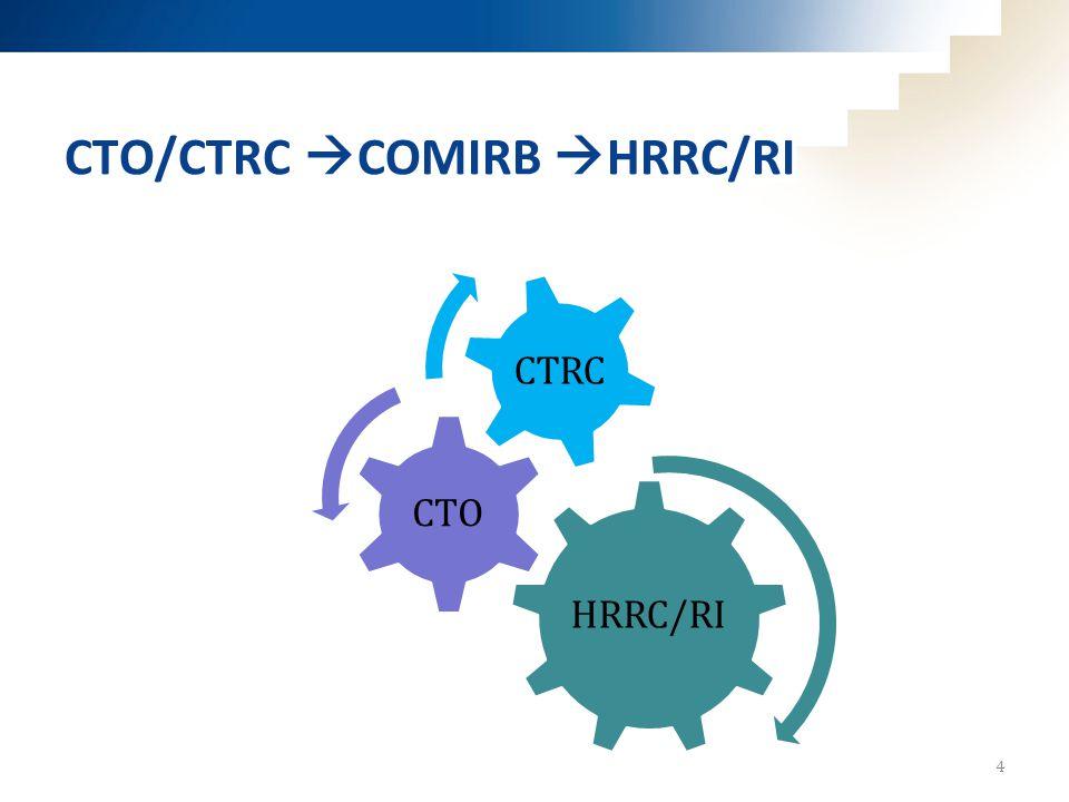 CTO/CTRC  COMIRB  HRRC/RI HRRC/RI CTO CTRC 4