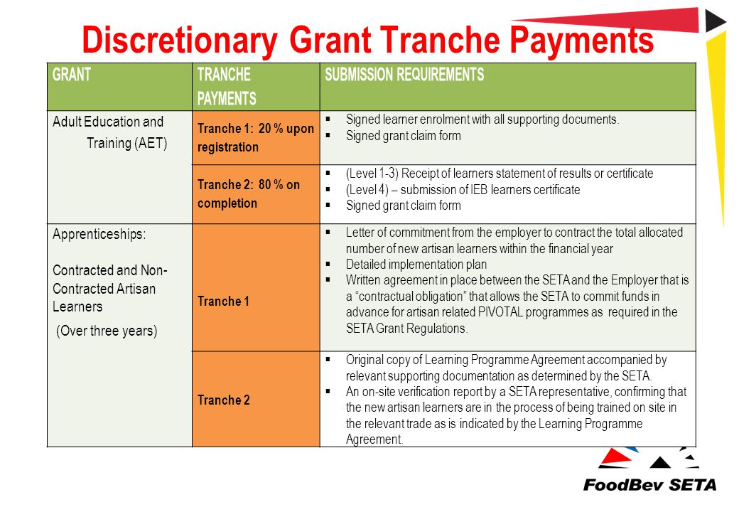 Discretionary Grant Tranche Payments GRANT TRANCHE PAYMENTS SUBMISSION REQUIREMENTS Adult Education and Training (AET) Tranche 1: 20 % upon registrati