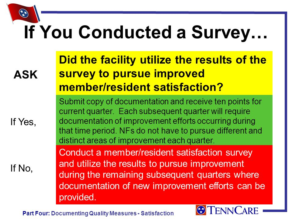 If You Conducted a Survey… Did the facility utilize the results of the survey to pursue improved member/resident satisfaction.