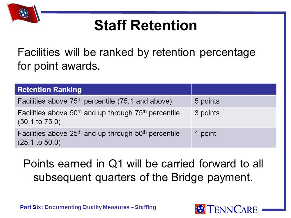 Staff Retention Retention Ranking Facilities above 75 th percentile (75.1 and above)5 points Facilities above 50 th and up through 75 th percentile (50.1 to 75.0) 3 points Facilities above 25 th and up through 50 th percentile (25.1 to 50.0) 1 point Part Six: Documenting Quality Measures – Staffing Points earned in Q1 will be carried forward to all subsequent quarters of the Bridge payment.