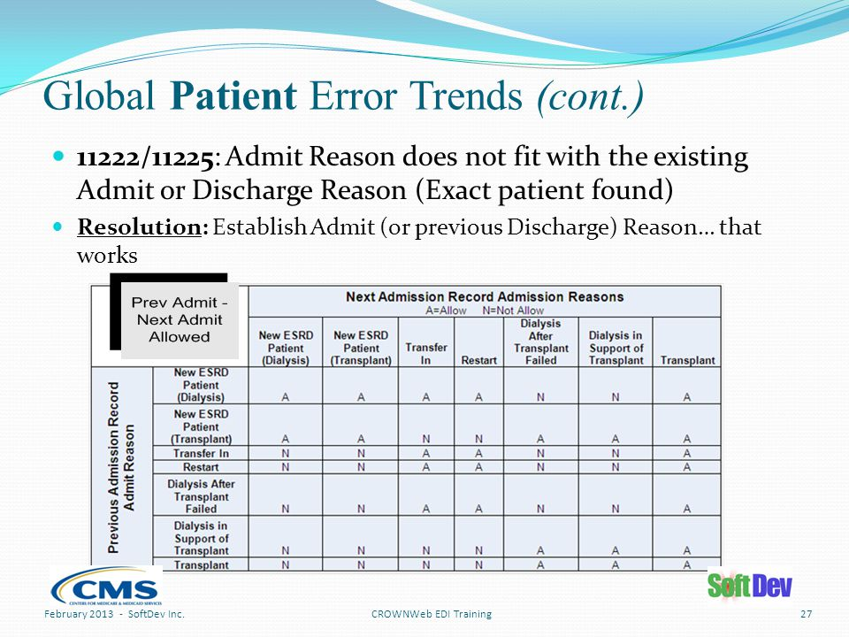 Global Patient Error Trends (cont.) CROWNWeb EDI Training 11222/11225: Admit Reason does not fit with the existing Admit or Discharge Reason (Exact patient found) Resolution: Establish Admit (or previous Discharge) Reason… that works February 2013 - SoftDev Inc.27