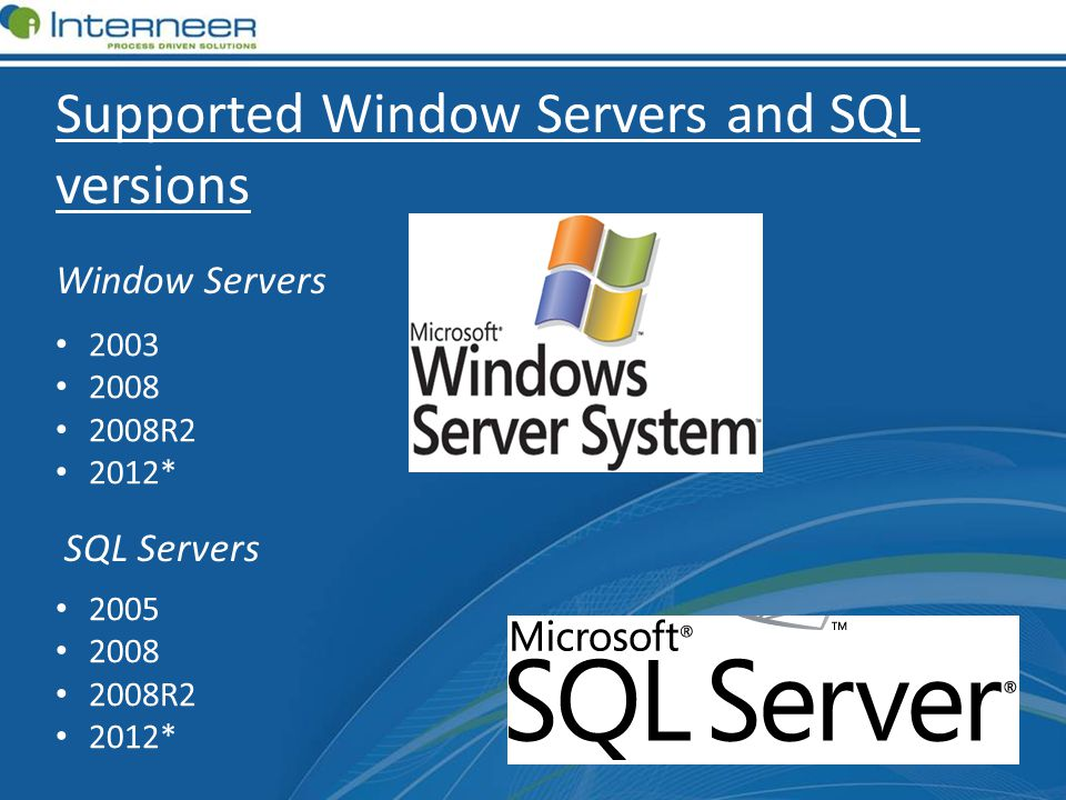 Supported Window Servers and SQL versions Window Servers 2003 2008 2008R2 2012* SQL Servers 2005 2008 2008R2 2012*
