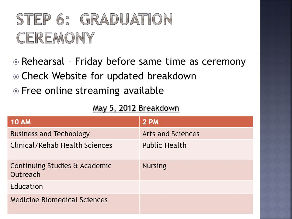  Rehearsal – Friday before same time as ceremony  Check Website for updated breakdown  Free online streaming available May 5, 2012 Breakdown 10 AM2 PM Business and TechnologyArts and Sciences Clinical/Rehab Health SciencesPublic Health Continuing Studies & Academic Outreach Nursing Education Medicine Biomedical Sciences