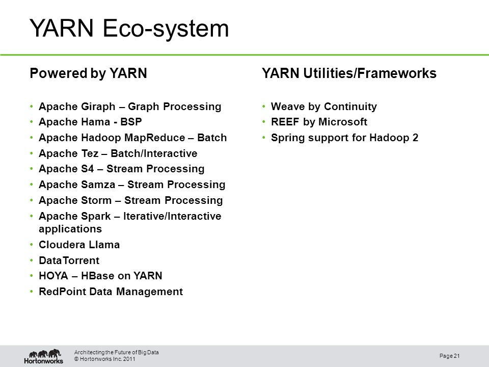 © Hortonworks Inc. 2011 YARN Eco-system Page 21 Architecting the Future of Big Data Powered by YARN Apache Giraph – Graph Processing Apache Hama - BSP