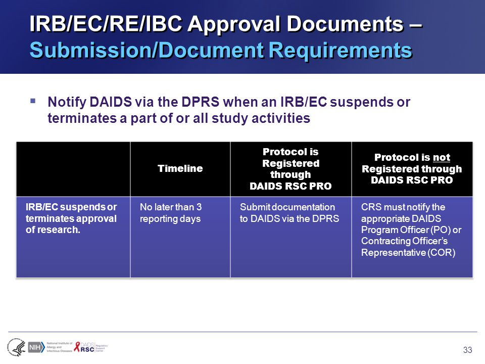 IRB/EC/RE/IBC Approval Documents – Submission/Document Requirements  Notify DAIDS via the DPRS when an IRB/EC suspends or terminates a part of or all study activities 33