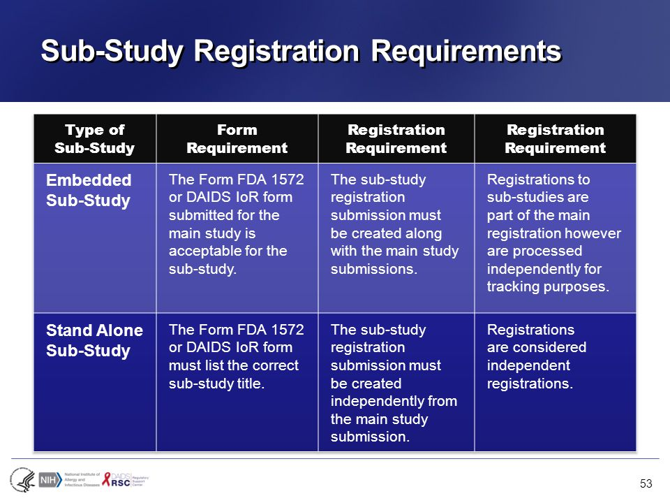 Sub-Study Registration Requirements 53