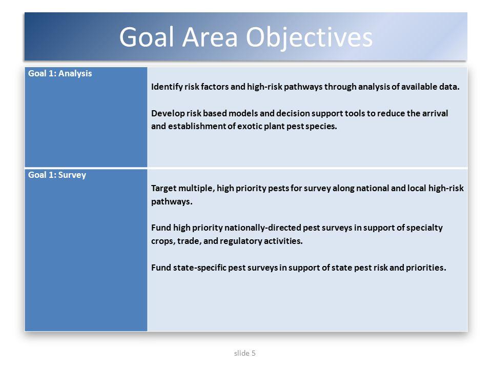 slide 26 Metastorm: Entering a Suggestion