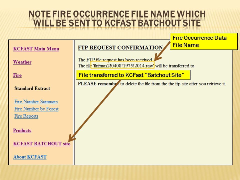 Fire Occurrence Data File Name File transferred to KCFast Batchout Site