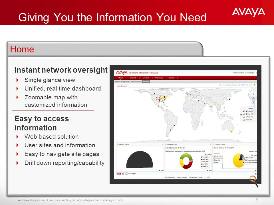 Avaya – Proprietary. Use pursuant to your signed agreement or Avaya policy.