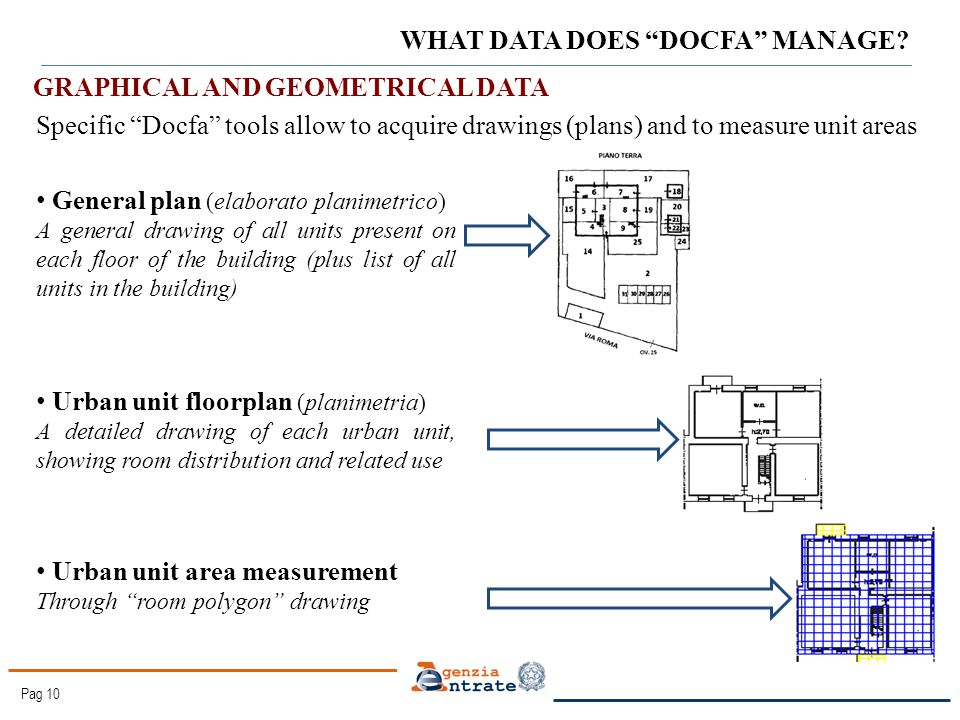 "Pag 10 Specific ""Docfa"" tools allow to acquire drawings (plans) and to measure unit areas GRAPHICAL AND GEOMETRICAL DATA General plan (elaborato plani"