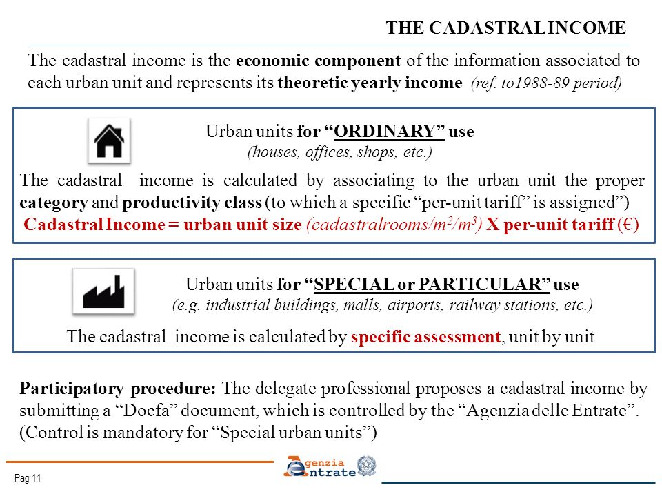 Pag 11 The cadastral income is the economic component of the information associated to each urban unit and represents its theoretic yearly income (ref